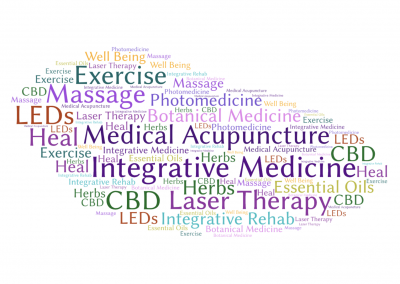 5.27.2020 Scientific Integrative Medicine: Abate Stress and Strengthen Success (Recording)